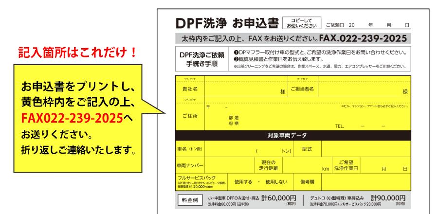 DPF洗浄申込書